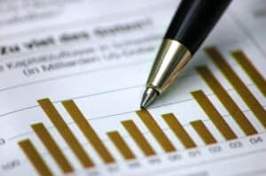 Berücksichtigen Sie die Entwicklung der Zinsen, um Vorfälligkeitszinsen zu berechnen.